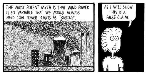 [The most potent myth is that wind power is so variable…]